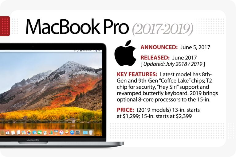 This is how the price of the MacBook Pro has evolved from its original model