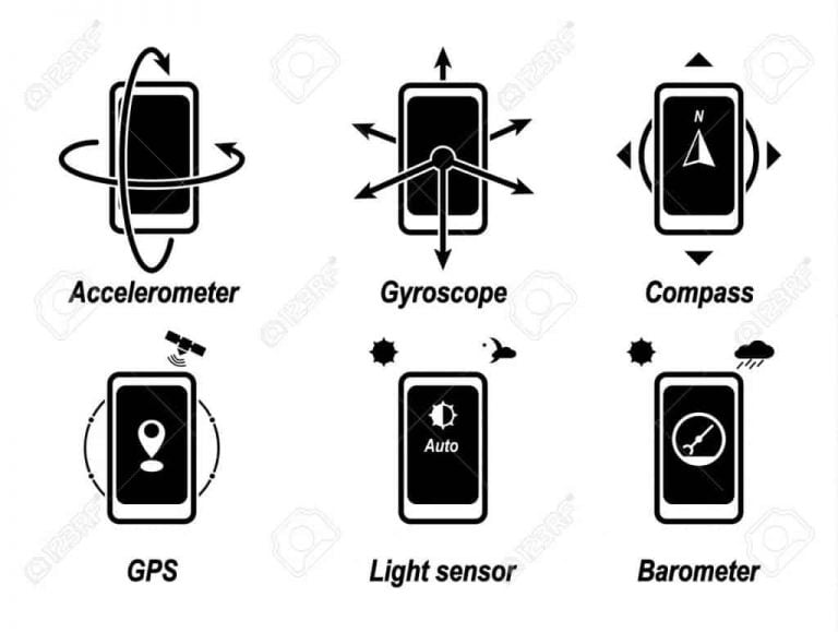 using the gyro to simulate the brightness of a button in iOS 6