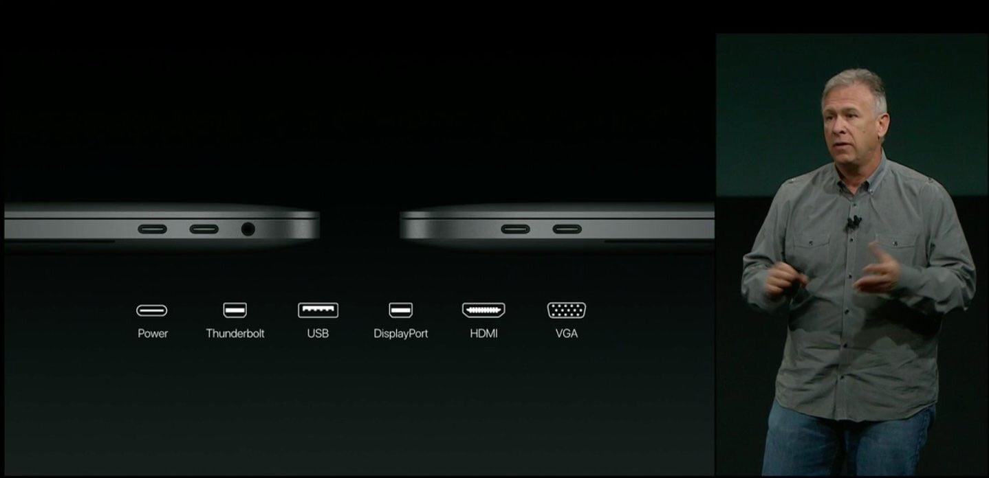 What we lose and what we don't lose with an iPhone without ports